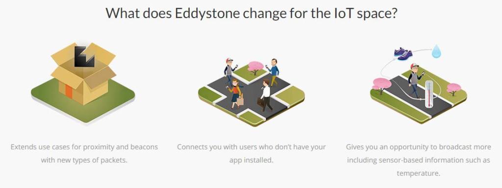 Eddystone-google-beacon