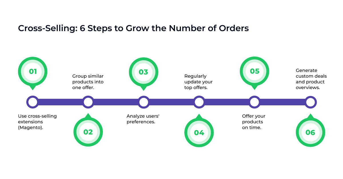 Cross-Selling_ 6 Steps to Grow the Number of Orders