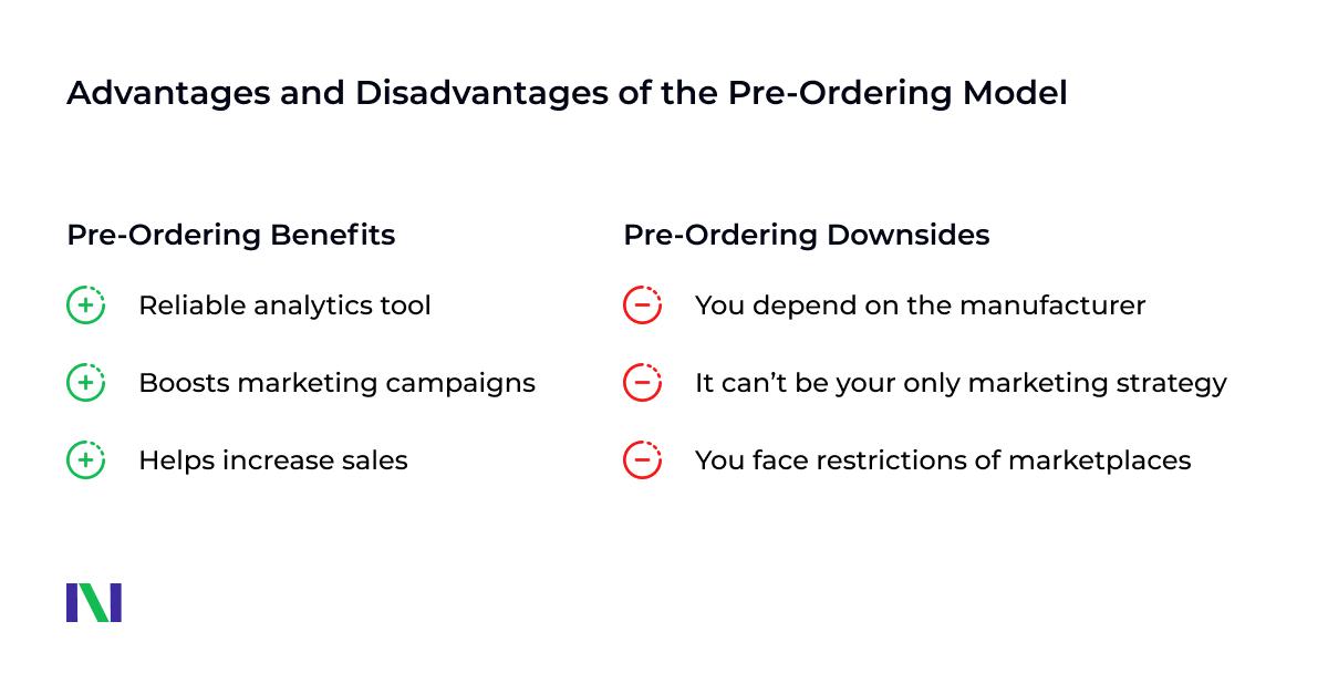 Pre Order Marketing